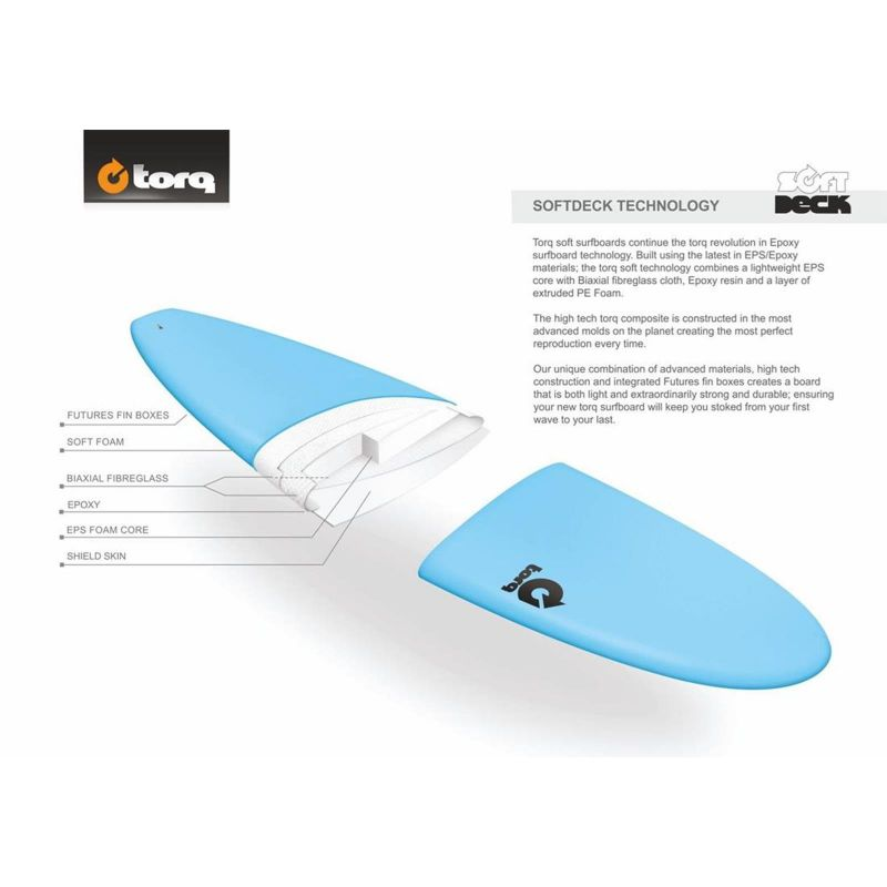surfboard-torq-softboard-longboard-yellow_1