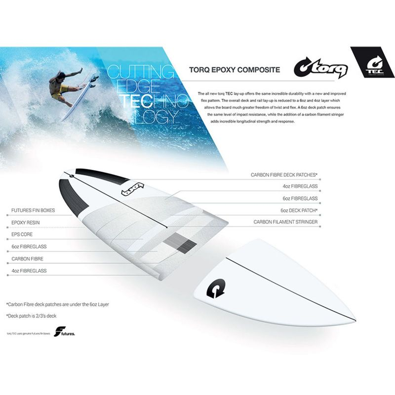 surfboard-torq-epoxy-tec-performance-fish-66_1
