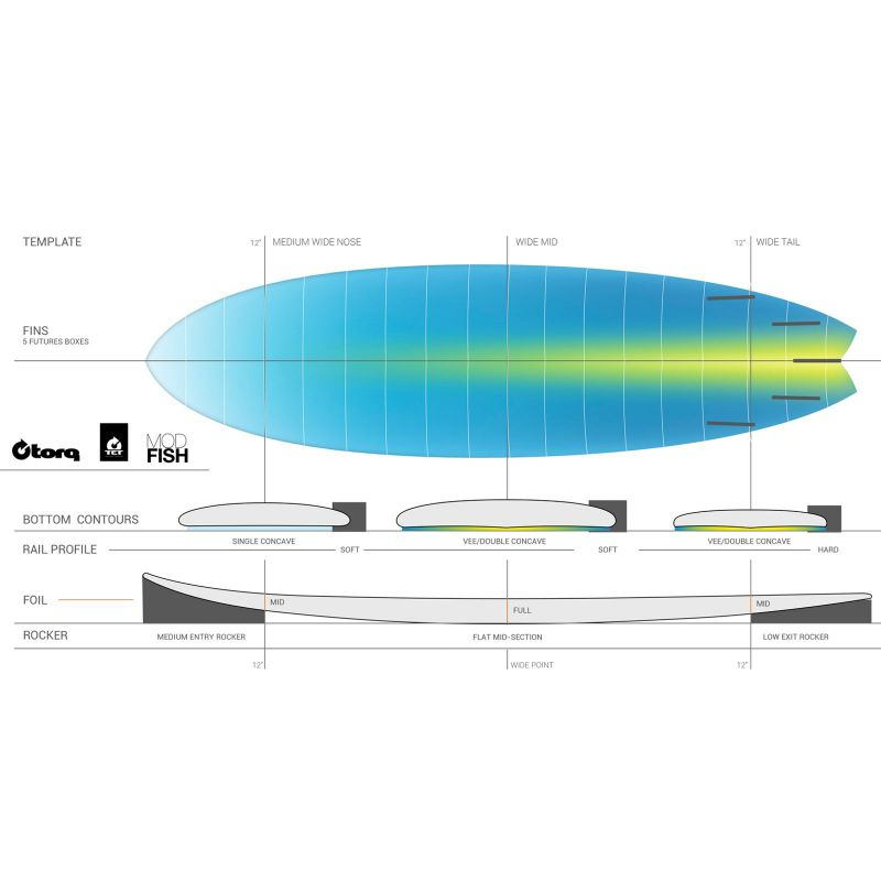 surfboard-torq-epoxy-tet-cs-66-fish-carbon_2