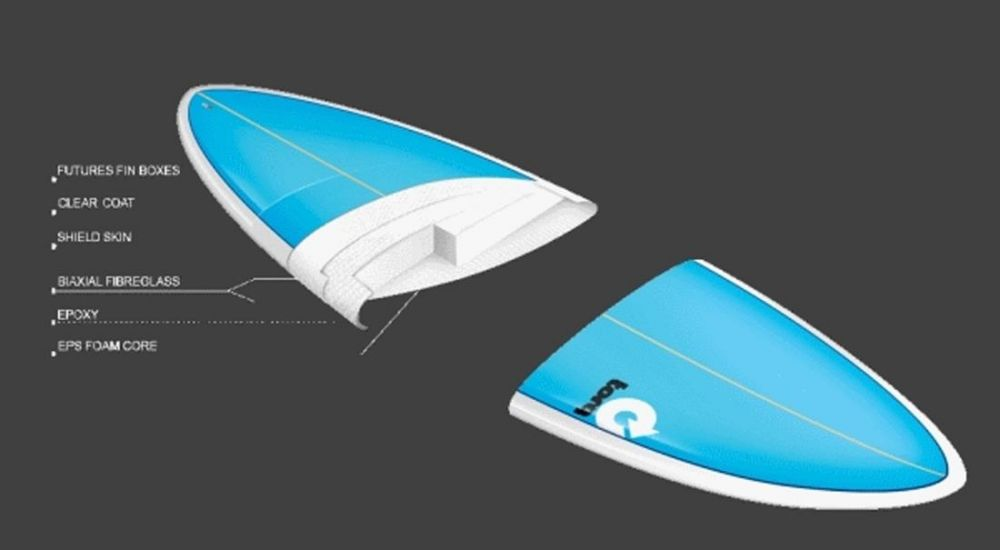 Surfboard Finnen TORQ F6 - Futures base Set