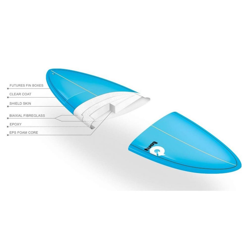 surfboard-torq-epoxy-fish-blue_2